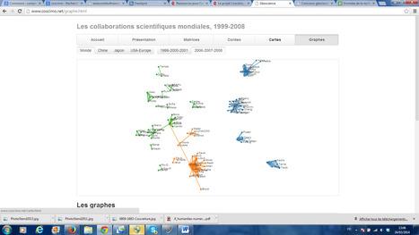 Le projet Coscimo, de (géo)visualisation des collaborations scientifiques mondiales   groupe fmr (flux, matrices, réseaux)   Données de la recherche en SHS à l'heure du numérique   Scoop.it