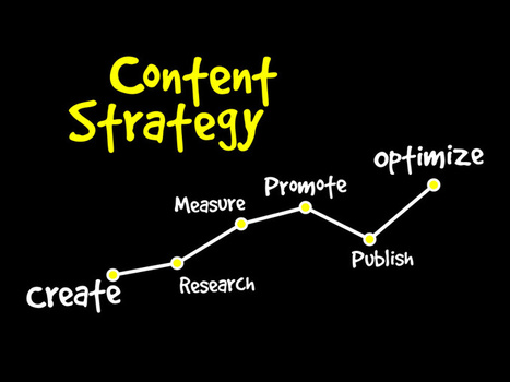 6 Convincing Reasons Why You Need a Content Strategy | Google Plus and Social SEO | Scoop.it