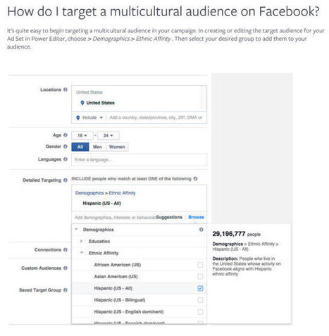 Facebook's ad platform now guesses at your race based on your behavior | Marketing & Hôpital | Scoop.it