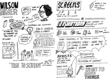 wilsonminer-build2011 | SKETCHNOTING | Scoop.it