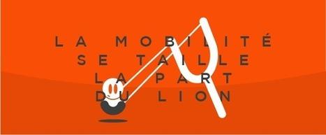Tendances recrutement 2016 : la mobilité se taille la part du lion - DAJM I Agence de communication 100 % RH   100% communication RH   Scoop.it