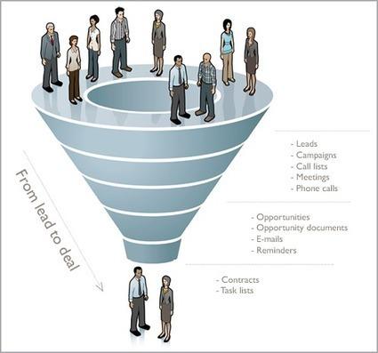 4 easy ways to shorten your sales cycle | Corelynx | Corelynx software articles | Scoop.it