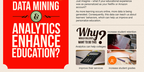 How Can Big Data Improve Education - Infographic | emerging technologies | Scoop.it