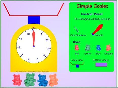 Simple Scales - DERBYN - compare bears - darllen graddfa hyd at 10 | Adnoddau Mathemateg | Scoop.it