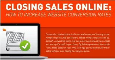 Infographic Alert: How to Increase Online Conversions | The eTail Blog | Ecom Revolution | Scoop.it