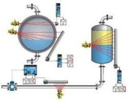 Technical article: radiometric measurement technology for