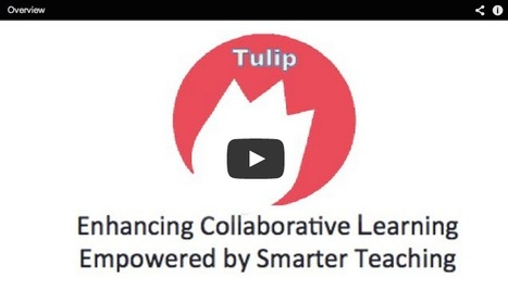 Collaborative learning - Video platform for collaborative learning | MI apps | Scoop.it