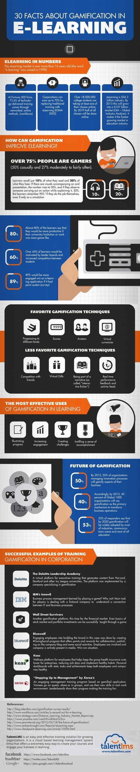 """Infographie : """"The Science And The Benefits of Gamification In eLearning""""   Sciences du numérique et e-education   Scoop.it"""