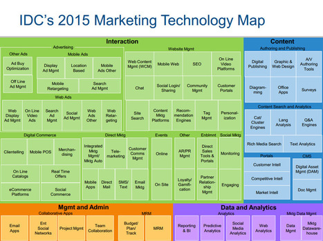 IDC Predicts #CMOs Will Drive $32.3B In #Marketing Technology Spending By 2018   | E-commerce - Insights and trends | Scoop.it