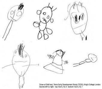 What Kids' Drawings Say About Their Intelligence | Child Psychology | Scoop.it
