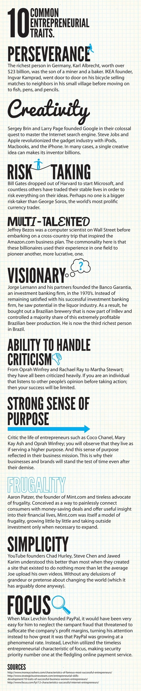 10 Common Entrepreneurial Traits | The Principal's Page | Scoop.it