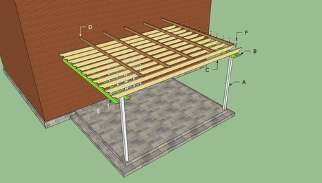 Attached pergola plans | HowToSpecialist - How to Build, Step by Step DIY Plans | Garden Projects | Scoop.it