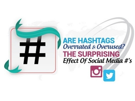 Do Hashtags Mean Engagement on Twitter, Instagram? | Pinterest & Instagram for Nonprofits | Scoop.it