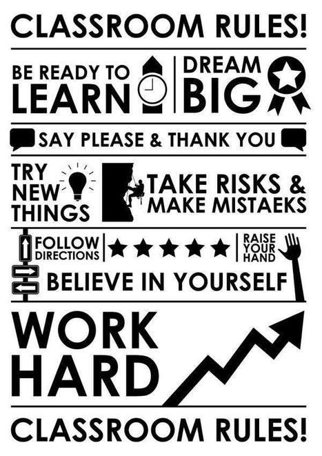 Το ημερολόγιο ενός δασκάλου: Πέντε πολύ αποτελεσματικές διδακτικές πρακτικές | Ιδέες εκπαίδευσης - Educational ideas | Scoop.it