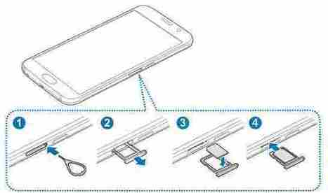 GALAXY S6 Come inserire scheda telefonica SIM nel telefono   AllMobileWorld Tutte le novità dal mondo dei cellulari e smartphone   Scoop.it