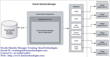 Advanced Online OIM Training to Oracle Learners | Online Training | Scoop.it