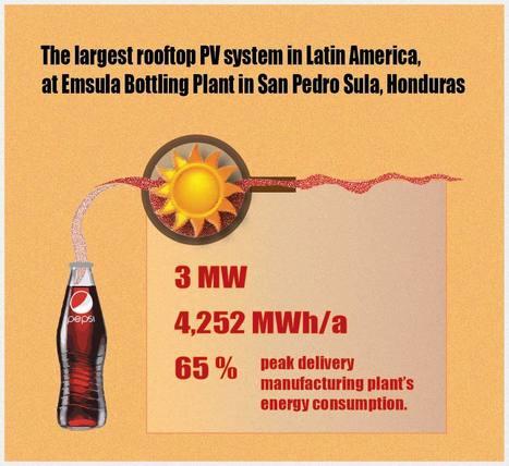 PepsiCo uses solar power | biogas, wind, renewables | Scoop.it