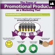 Why Promotional Products are a Powerful Marketing Tool for Business | Promotional Products | Scoop.it