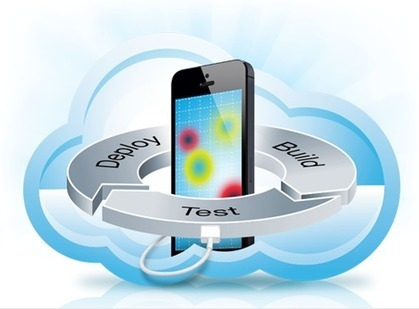 Test Automation Basics – Mobile Apps & Web and Games   Mobile Game Development   Scoop.it