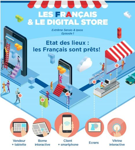 Infographies - Les français et le Digital Store par Extrême Sensio | Customer Centric Innovation | Scoop.it