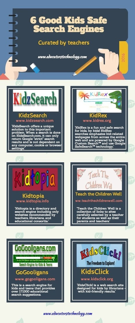 A Handy Classroom Poster Featuring 6 Safe Search Engines for Kids ~ Educational Technology and Mobile Learning | iEduc | Scoop.it