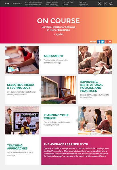 CAST: New Website Provides UDL Resources for Higher Education | Educare | Scoop.it