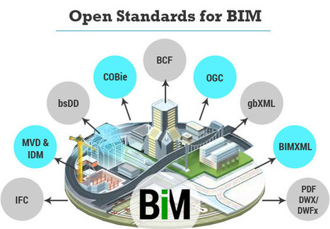 Amplifying BIM Benefits Using Open Data Exchange Standards   Architecture Engineering & Construction (AEC)   Scoop.it