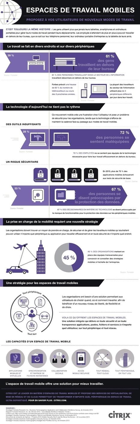 Les espaces de travail doivent s'adapter à la mobilité | Le Management et la qualité de vie au bureau | Scoop.it