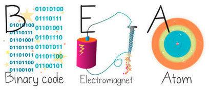 Crianza de «nerds» mediante abecedarios frikis #Humor | Reflejos | Scoop.it