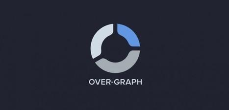 Over-Graph : un service pour faciliter la vie des community managers | transition digitale : RSE, community manager, collaboration | Scoop.it