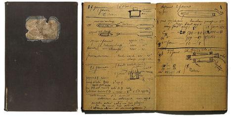 Τα παλιά σημειωματάρια   aiolos   Scoop.it