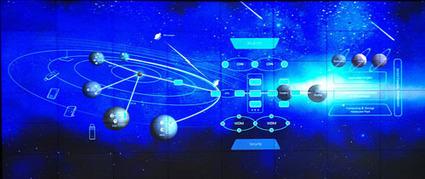 Sécuriser l'Internet des objets, un défi impossible ? | Objets connectés - Usages enrichis | Scoop.it