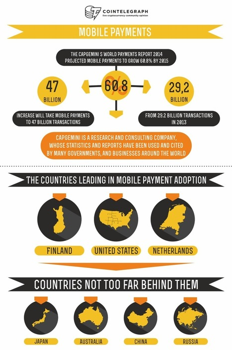Perfect Storm? Mobile Payments Expected To Grow 60.8% by 2015 | MobilePayments101 | Scoop.it