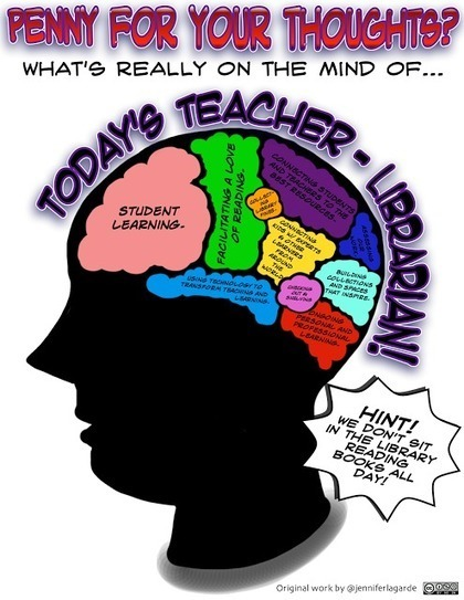 Penny For Your Thoughts: What's Really On The Mind of Today's | School Libraries = Learning! | Scoop.it