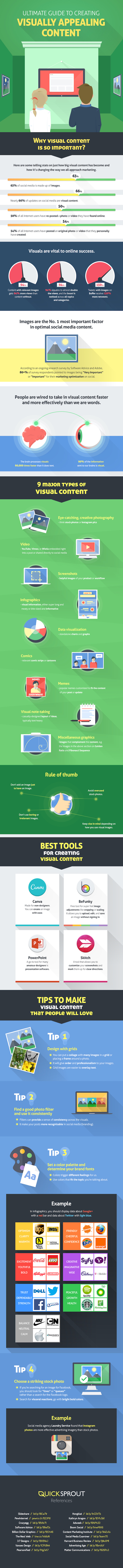 A Handy Little Guide to Creating Visual Content for Social Media #Infographic | MarketingHits | Scoop.it