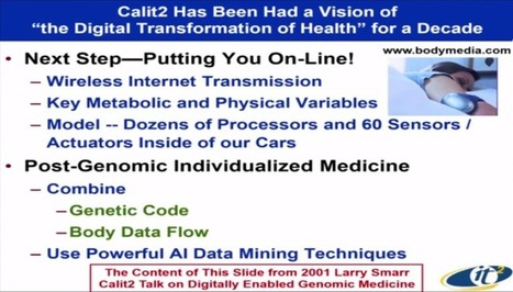 From Quantified Self to Personalized Medicine   Health 4.0   Scoop.it