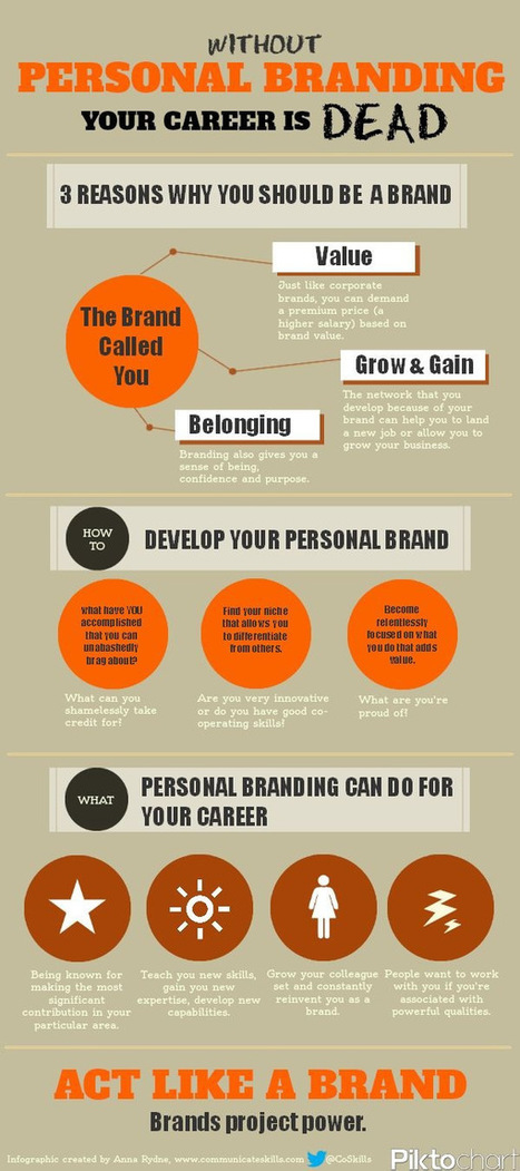 rWithout Personal Branding your Career is dead | My Brand | Scoop.it