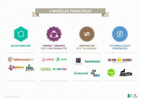 Consommation collaborative : une révolution en douceur   Consommation collaborative   Scoop.it