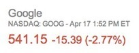 Google Q1 2014 Earnings: Paid Clicks Drop, While CPC Holds | Digital-News on Scoop.it today | Scoop.it