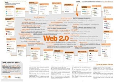 Las redes sociales y su aplicación en la educación | Noticias informatica by josem2112 | Scoop.it