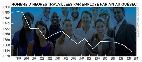Travailler moins, vivre plus - L'actualité | Travail et bienveillance | Scoop.it