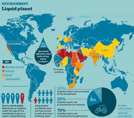 The countries facing the worst water shortages | Fun Geography and GIS | Scoop.it