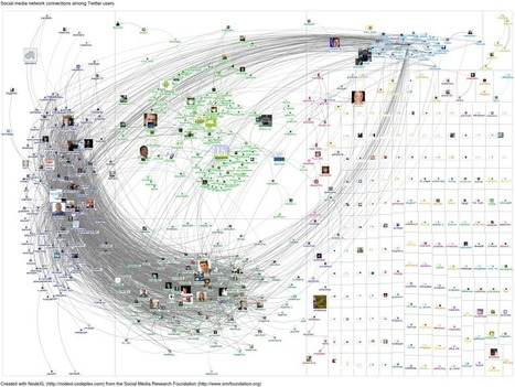 Professional Use of Social Media for Learning in a Community of Practice | Learning & Mind & Brain | Scoop.it