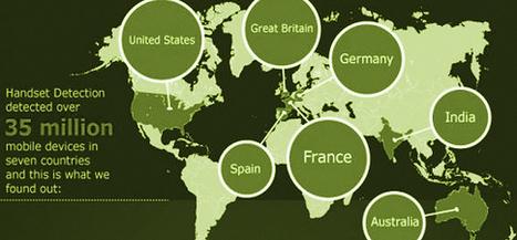Infographie : la popularité d'Android dans le monde | Actualité des Tablettes Android™ | Scoop.it