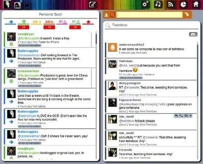 4 Impressive Twitter Apps for Your Web Browser   Social Media Examiner   Twitter Marketing All News   Scoop.it