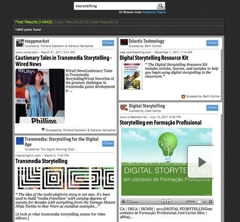 Content Curation Tool Scoop.it Launches New Features | Curaduria de contenidos y Preservacion digital | Scoop.it
