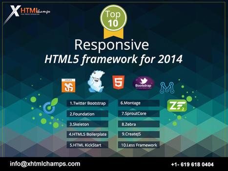 Top 10 Responsive HTML5 Framework For 2014 | xhtmlchamps blog | mydesk | Scoop.it