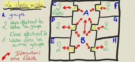 La classe puzzle : collaborer pour écrire le cours grâce aux tablettes tactiles - Ludovia Magazine   TUICE_Université_Secondaire   Scoop.it