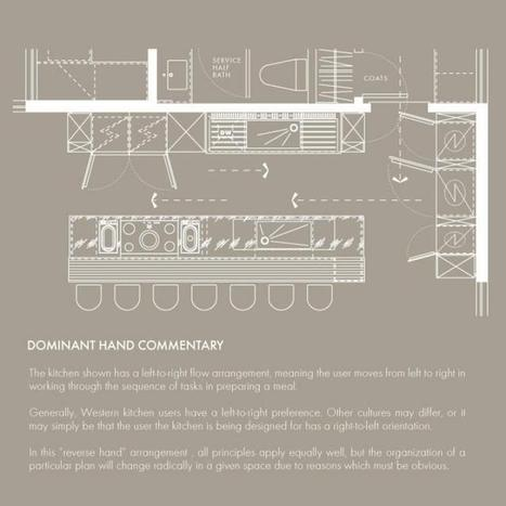 Principle 5 | ProximityKitchen | Kitchen Planning | Scoop.it