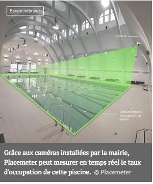 Paris se convertit au TACTICAL urbanism:prévoir l'efficacité de ses projets urbains | Machines Pensantes | Scoop.it